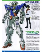 BUY NEW mobile suit gundam 00 - 133239 Premium Anime Print Poster