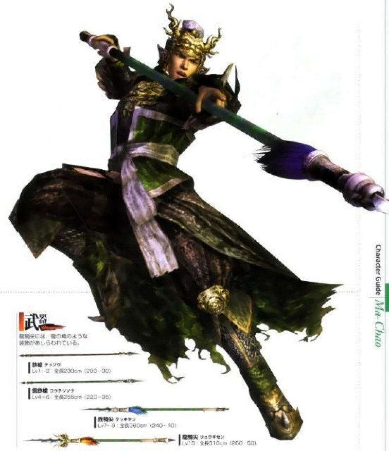 dynasty warriors - 71881 image
